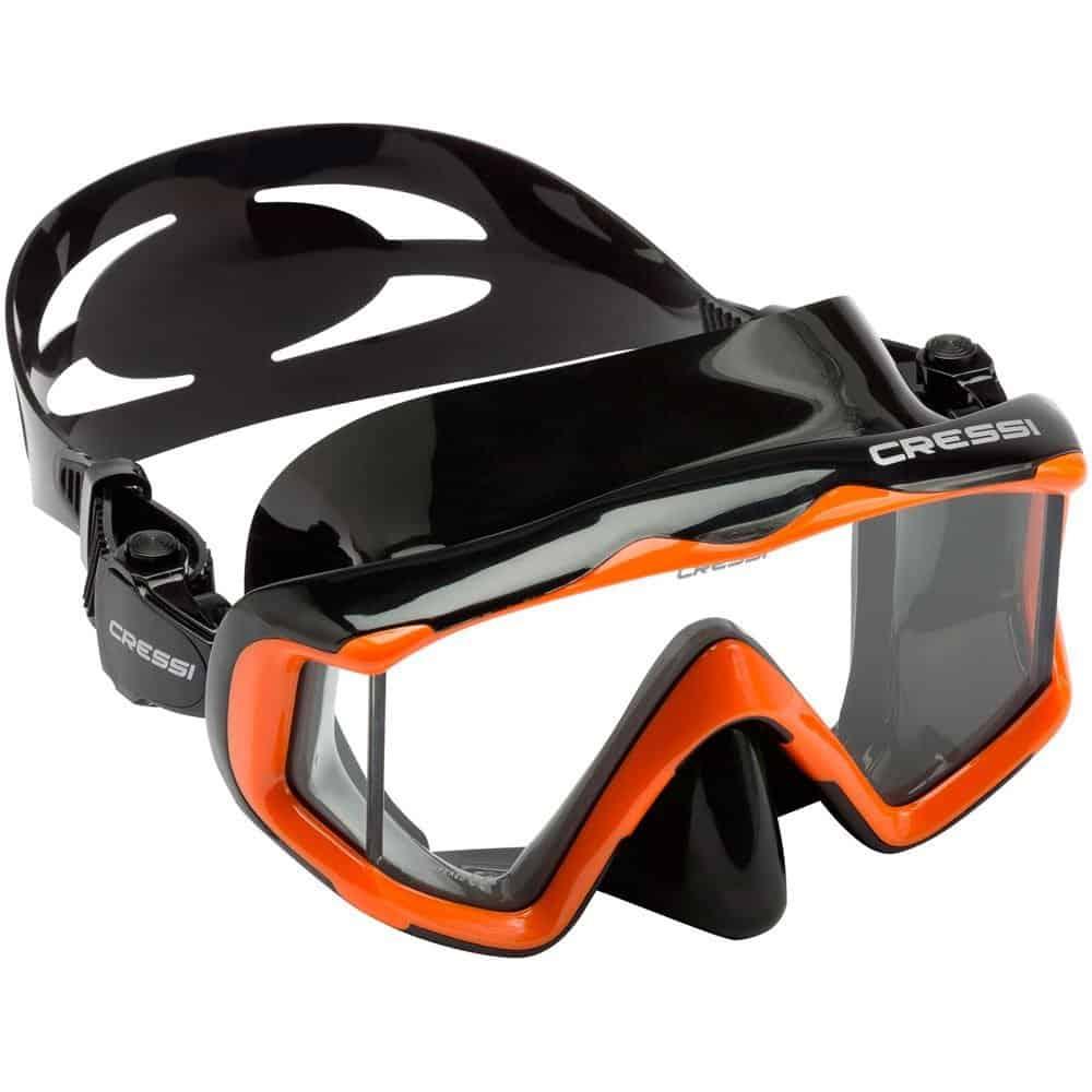 Pano-vision masks
